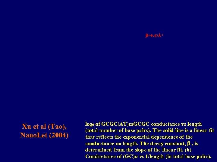 b=0. 43Å-1 Xu et al (Tao), Nano. Let (2004) loge of GCGC(AT)m. GCGC conductance