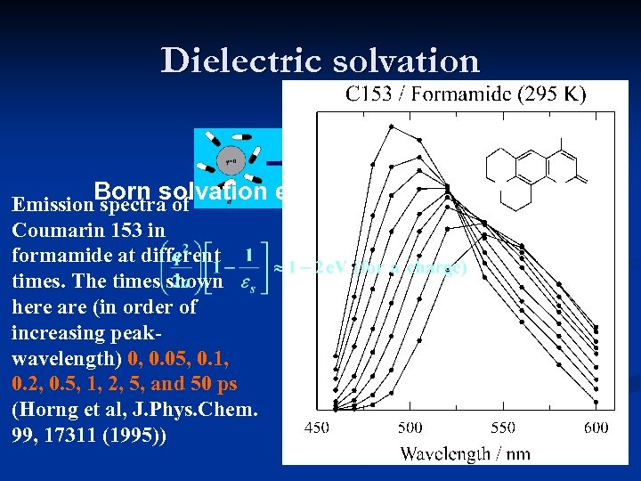 Dielectric solvation Born solvation energy Emission spectra of Coumarin 153 in formamide at different
