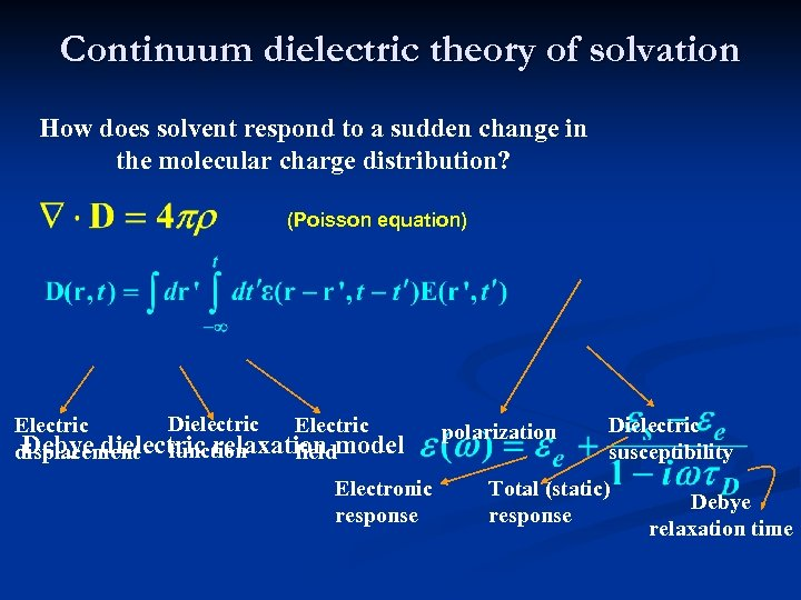 Continuum dielectric theory of solvation How does solvent respond to a sudden change in