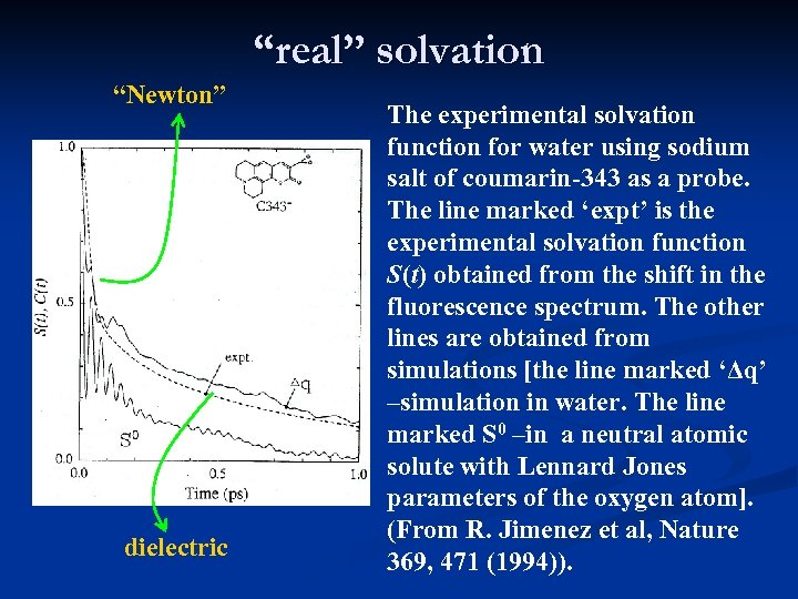 """real"" solvation ""Newton"" dielectric The experimental solvation function for water using sodium salt of"