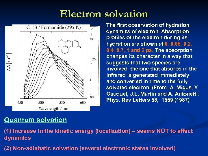 Electron solvation The first observation of hydration dynamics of electron. Absorption profiles of the