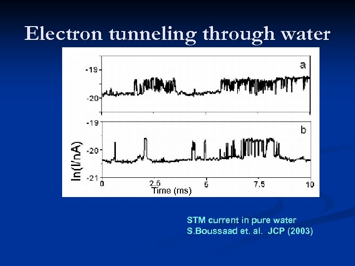 Electron tunneling through water Time (ms) STM current in pure water S. Boussaad et.