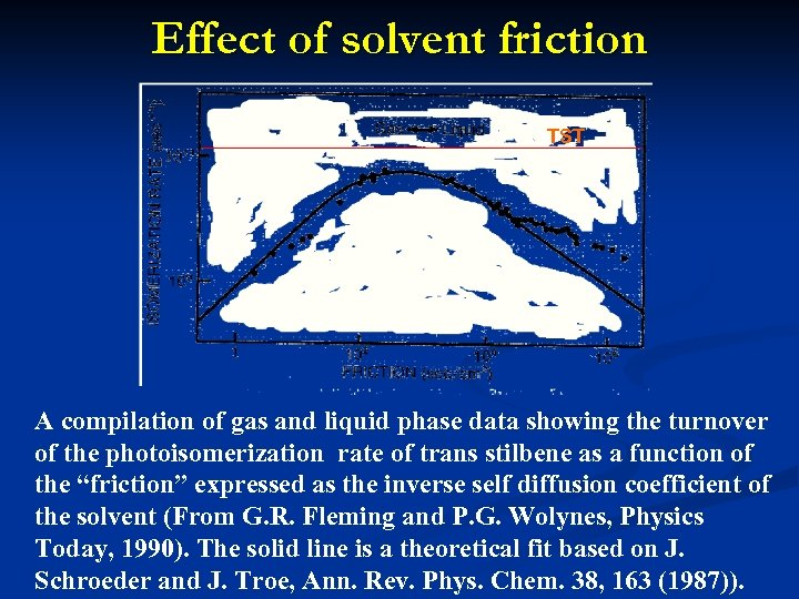 Effect of solvent friction TST A compilation of gas and liquid phase data showing