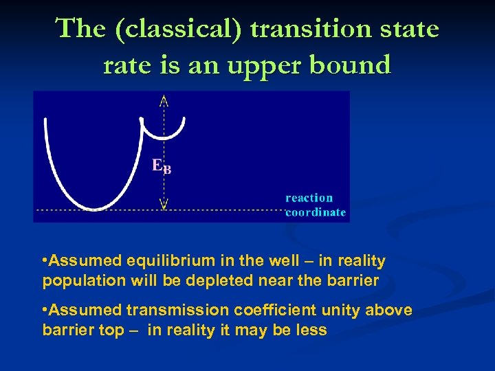 The (classical) transition state rate is an upper bound • Assumed equilibrium in the
