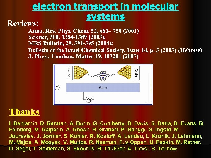 electron transport in molecular systems Reviews: Annu. Rev. Phys. Chem. 52, 681– 750 (2001)