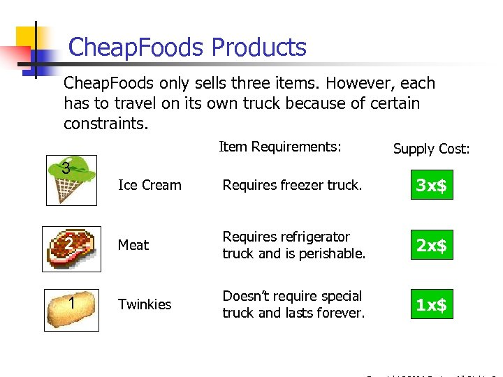 Cheap. Foods Products Cheap. Foods only sells three items. However, each has to travel
