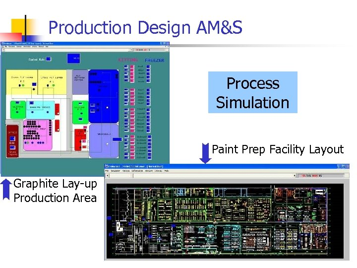 Production Design AM&S Process Simulation Paint Prep Facility Layout Graphite Lay-up Production Area
