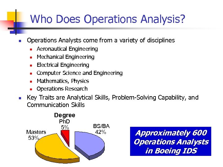 Who Does Operations Analysis? n Operations Analysts come from a variety of disciplines n