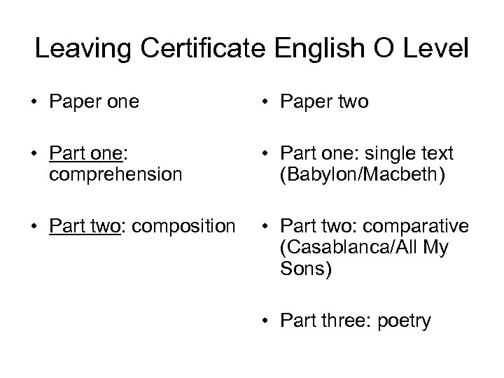 Leaving Certificate English O Level • Paper one • Paper two • Part one: