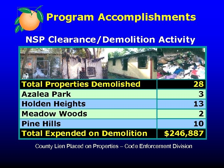 Program Accomplishments NSP Clearance/Demolition Activity Total Properties Demolished Azalea Park Holden Heights Meadow Woods