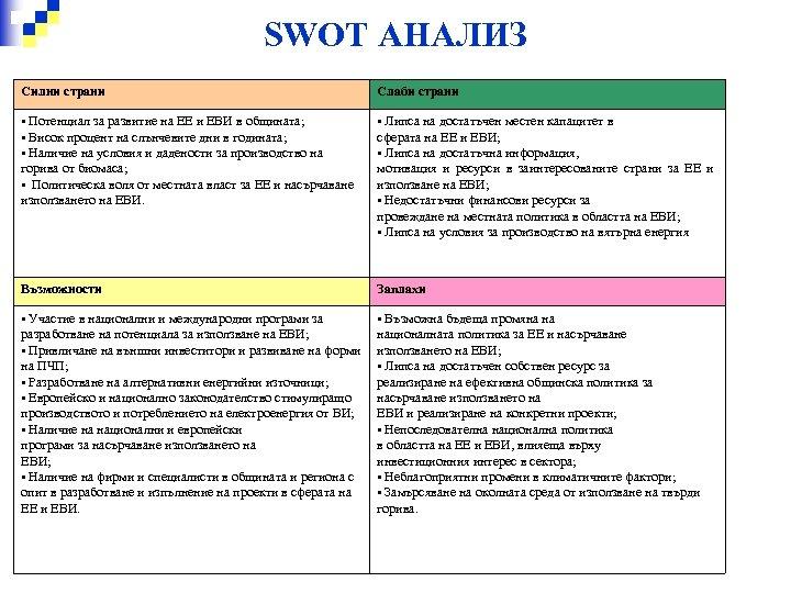 SWOT АНАЛИЗ Силни страни Слаби страни • Потенциал за развитие на ЕЕ и ЕВИ