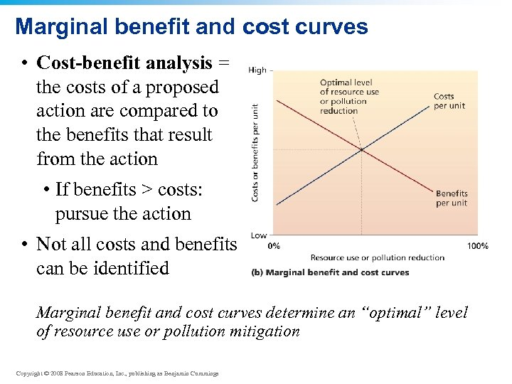 Marginal benefit and cost curves • Cost-benefit analysis = the costs of a proposed