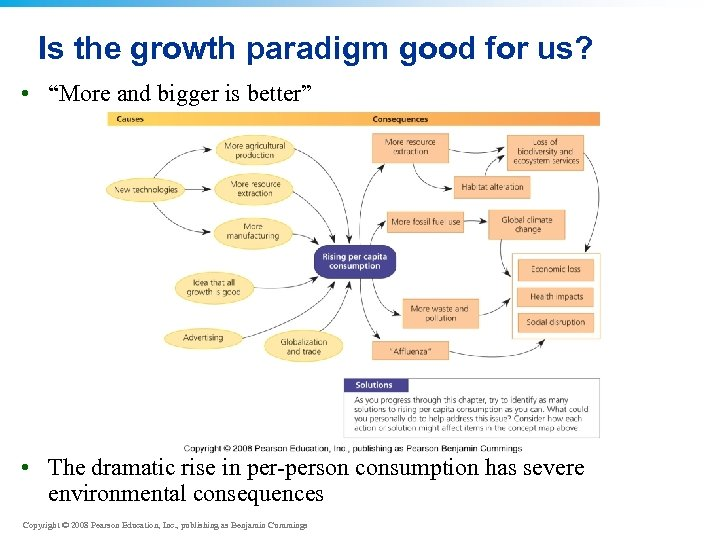 """Is the growth paradigm good for us? • """"More and bigger is better"""" •"""