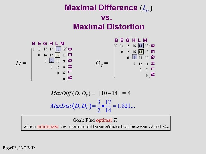 Maximal Difference (l∞ ) vs. Maximal Distortion B E G H L M D=