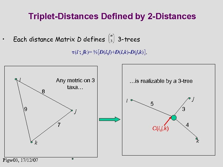 Triplet-Distances Defined by 2 -Distances • Each distance Matrix D defines 3 -trees τ(i