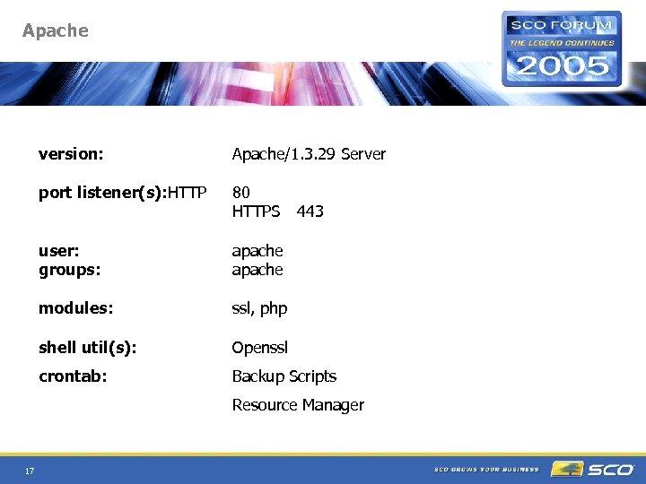 Apache version: Apache/1. 3. 29 Server port listener(s): HTTP 80 HTTPS user: groups: apache