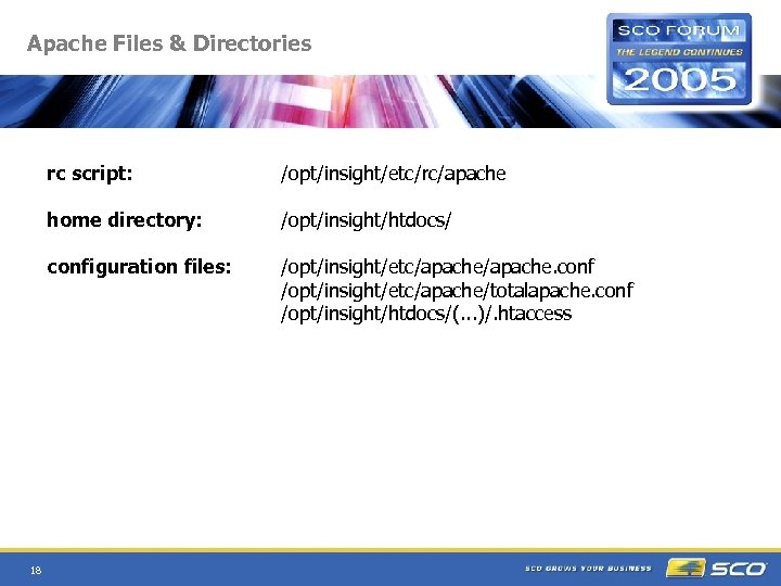 Apache Files & Directories rc script: home directory: /opt/insight/htdocs/ configuration files: 18 /opt/insight/etc/rc/apache /opt/insight/etc/apache.