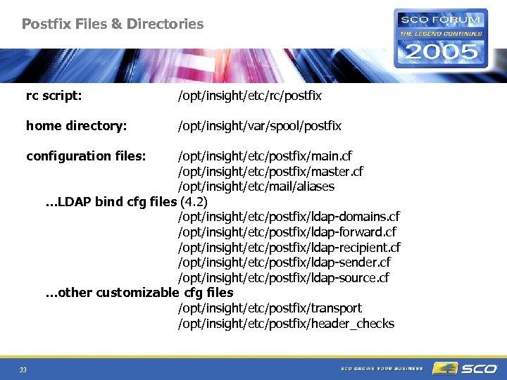 Postfix Files & Directories rc script: /opt/insight/etc/rc/postfix home directory: /opt/insight/var/spool/postfix configuration files: /opt/insight/etc/postfix/main. cf