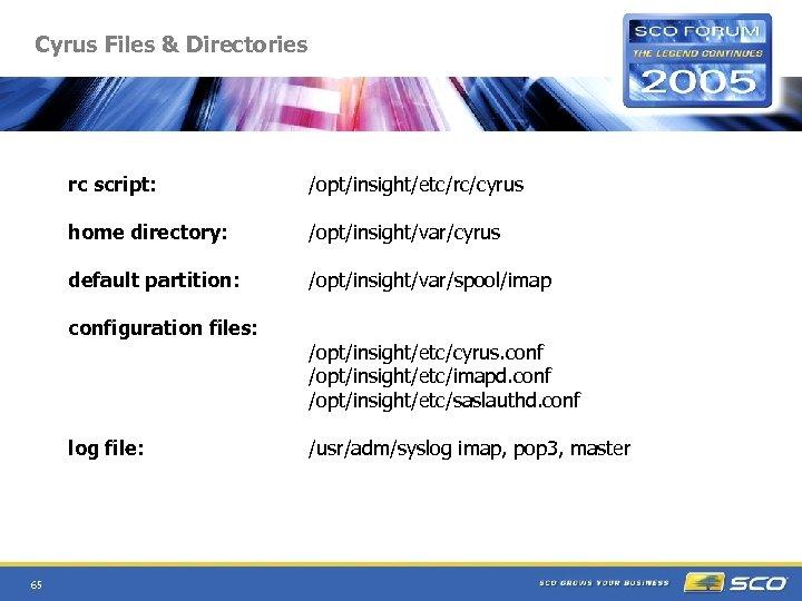 Cyrus Files & Directories rc script: /opt/insight/etc/rc/cyrus home directory: /opt/insight/var/cyrus default partition: /opt/insight/var/spool/imap configuration