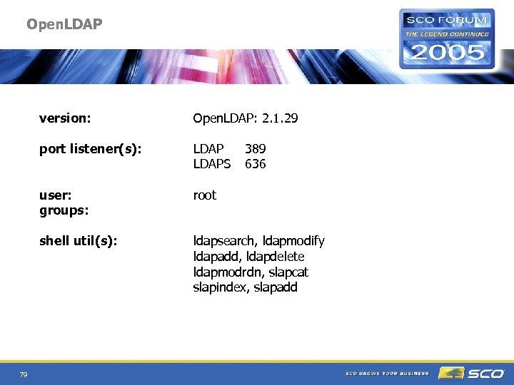 Open. LDAP version: port listener(s): LDAPS user: groups: root shell util(s): 79 Open. LDAP: