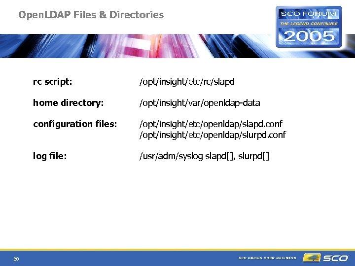 Open. LDAP Files & Directories rc script: home directory: /opt/insight/var/openldap-data configuration files: /opt/insight/etc/openldap/slapd. conf