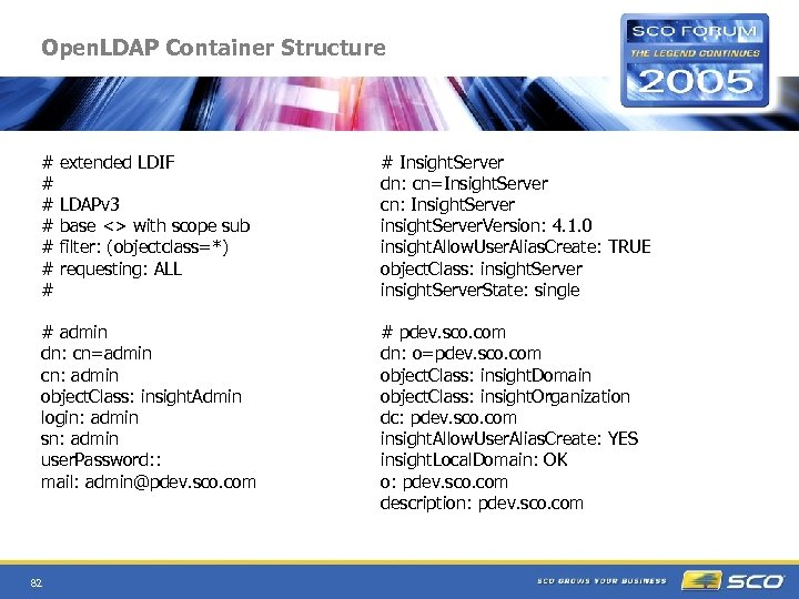 Open. LDAP Container Structure # # # # extended LDIF LDAPv 3 base <>