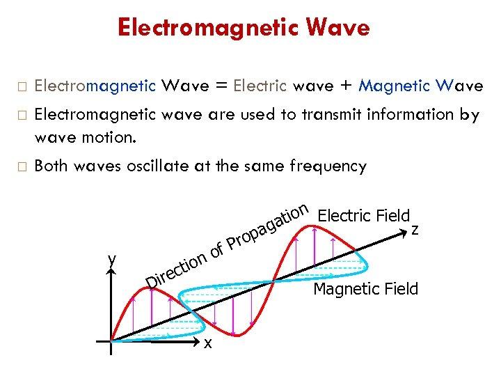 Electromagnetic Wave Electromagnetic Wave = Electric wave + Magnetic Wave Electromagnetic wave are used