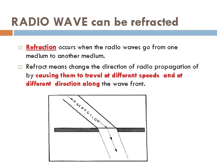 RADIO WAVE can be refracted Refraction occurs when the radio waves go from one