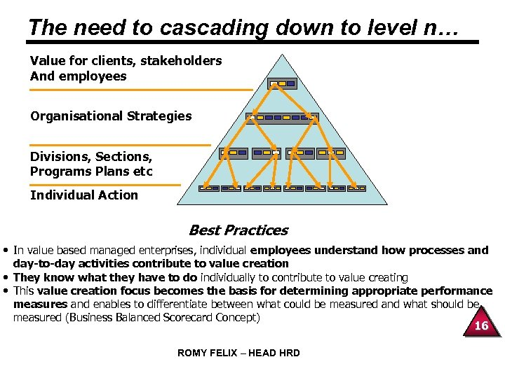 The need to cascading down to level n… Value for clients, stakeholders And employees