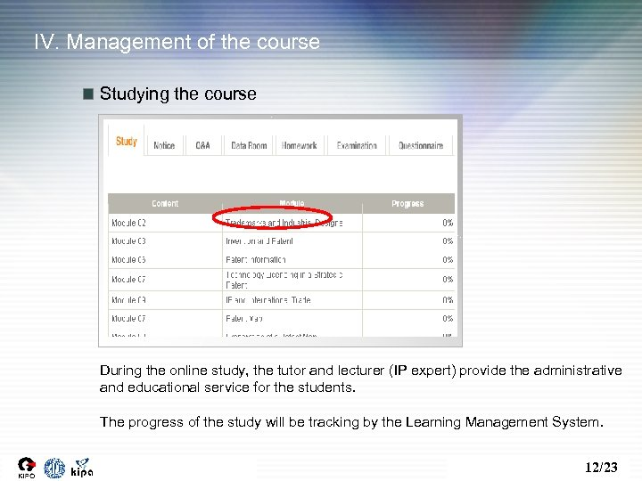 IV. Management of the course Studying the course During the online study, the tutor