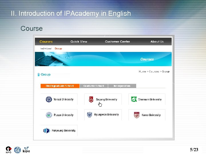II. Introduction of IPAcademy in English Course 5/23