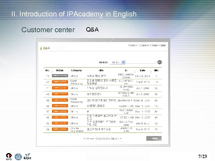 II. Introduction of IPAcademy in English Customer center Q&A 7/23