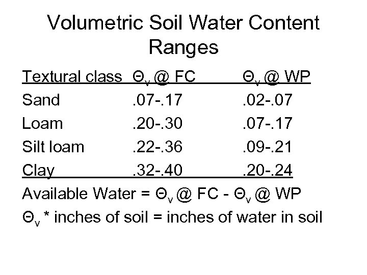 Volumetric Soil Water Content Ranges Textural class Θv @ FC Θv @ WP Sand.