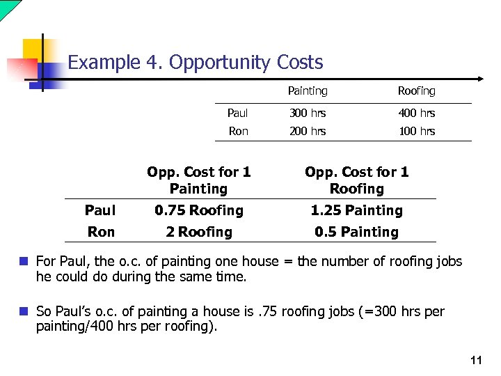 Example 4. Opportunity Costs Painting Roofing Paul 300 hrs 400 hrs Ron 200 hrs