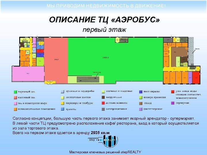 ОПИСАНИЕ ТЦ «АЭРОБУС» первый этаж Согласно концепции, большую часть первого этажа занимает якорный арендатор
