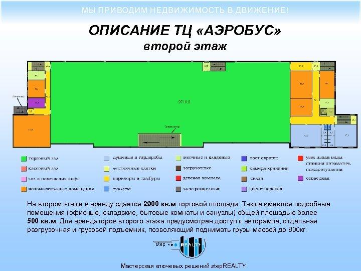 ОПИСАНИЕ ТЦ «АЭРОБУС» второй этаж На втором этаже в аренду сдается 2900 кв. м