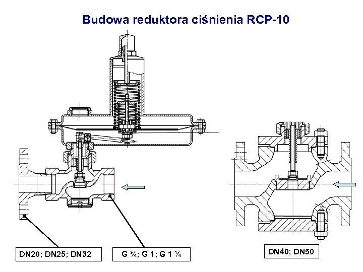 Budowa reduktora ciśnienia RCP-10 DN 20; DN 25; DN 32 G ¾; G 1