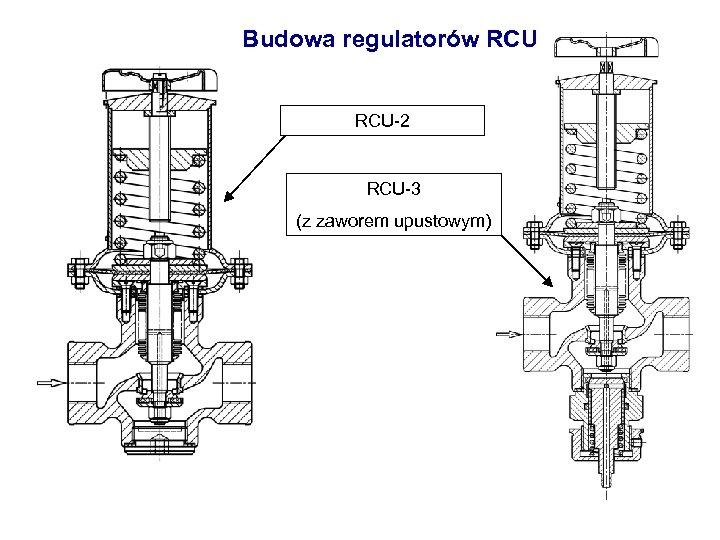 Budowa regulatorów RCU-2 RCU-3 (z zaworem upustowym)
