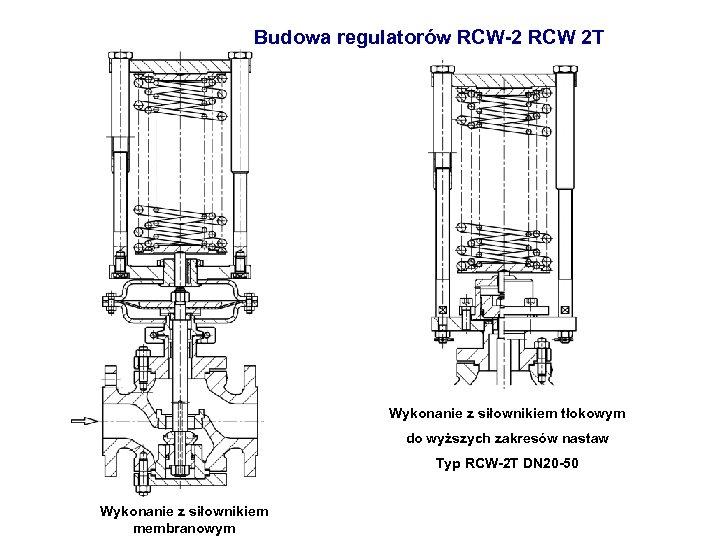 Budowa regulatorów RCW-2 RCW 2 T Wykonanie z siłownikiem tłokowym do wyższych zakresów nastaw