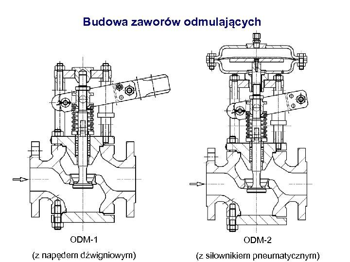 Budowa zaworów odmulających ODM-1 ODM-2 (z napędem dźwigniowym) (z siłownikiem pneumatycznym)