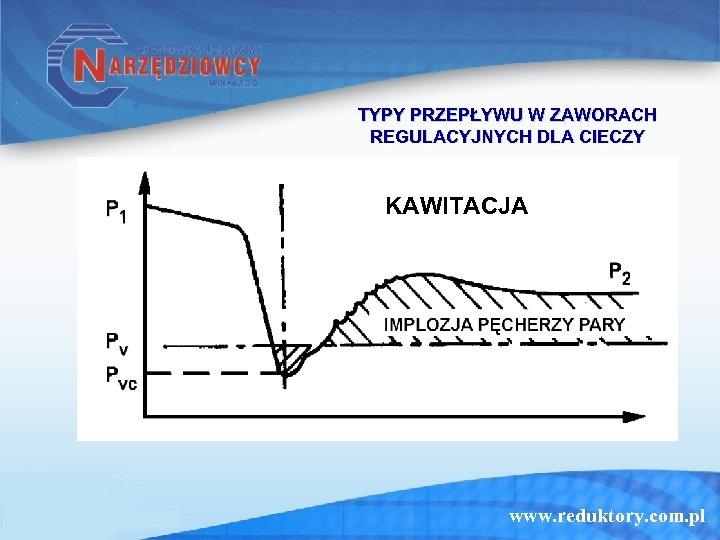 TYPY PRZEPŁYWU W ZAWORACH REGULACYJNYCH DLA CIECZY KAWITACJA www. reduktory. com. pl