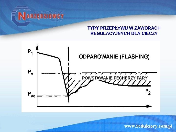 TYPY PRZEPŁYWU W ZAWORACH REGULACYJNYCH DLA CIECZY www. reduktory. com. pl