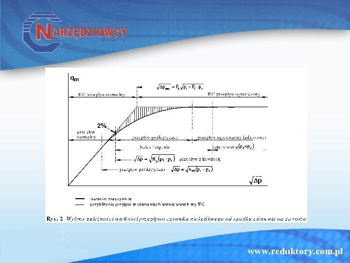 www. reduktory. com. pl