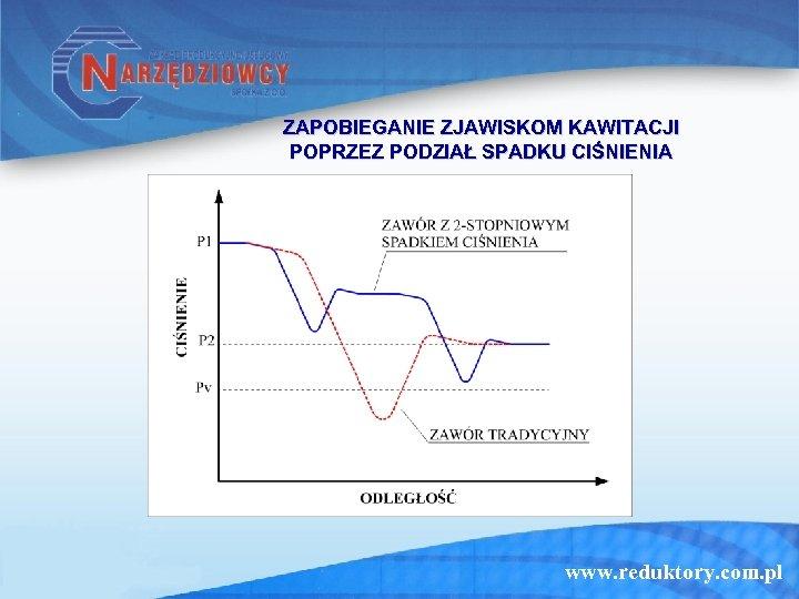 ZAPOBIEGANIE ZJAWISKOM KAWITACJI POPRZEZ PODZIAŁ SPADKU CIŚNIENIA www. reduktory. com. pl
