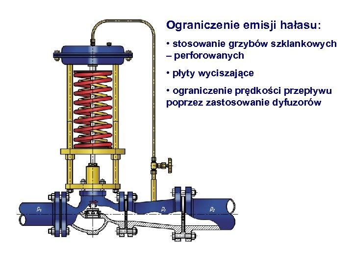 Ograniczenie emisji hałasu: • stosowanie grzybów szklankowych – perforowanych • płyty wyciszające • ograniczenie