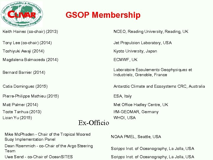 GSOP Membership Keith Haines (co-chair) (2013) NCEO, Reading University, Reading, UK Tony Lee (co-chair)