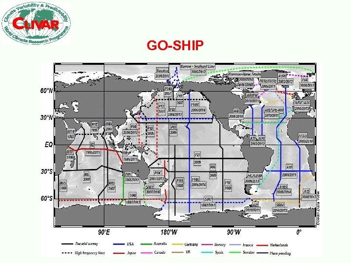GO-SHIP