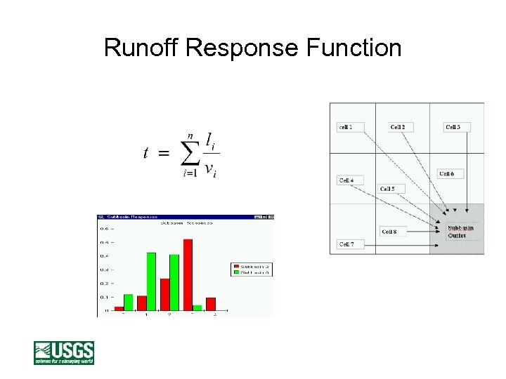 Runoff Response Function Flow time from cell to s outlet Aggregate flow times for
