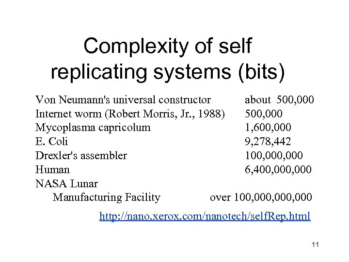 Complexity of self replicating systems (bits) Von Neumann's universal constructor about 500, 000 Internet