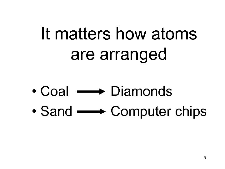 It matters how atoms are arranged • Coal • Sand Diamonds Computer chips 5